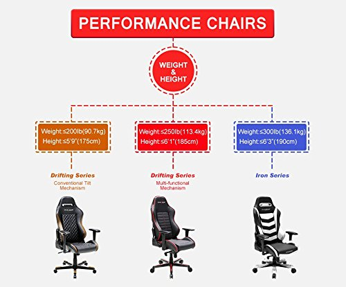 51J4vSivryL - DXRacer-DF73-Racing-Bucket-Seat-Office-Chair-Computer-Chair-Ergonomic-with-Lumbar-Support