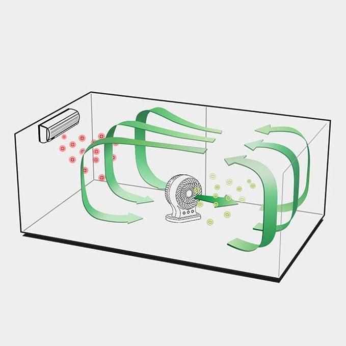 Mini Ventilador USBEstudio de EscritorioColor aniónico
