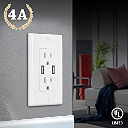 Voilamart USB Wall Outlet 4A High Speed, 15Amp Dual USB Wall Charger with Duplex Receptacle, Electrical Outlet with USB for iPhone iPad and more, 2 Wall Plates Included, White, UL Listed