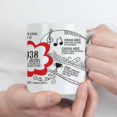 NEW 80th Birthday Mug for year 1938: Filled