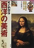 すぐわかる西洋の美術―絵画・彫刻&建築と工芸 (基本がすぐわかるシリーズ)