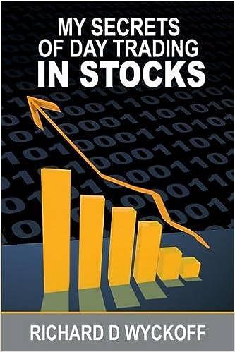 бинарные опционы акции сбербанка