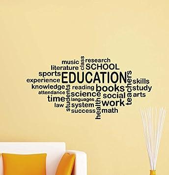 Amazon.com: Education Word Cloud Wall Decal Motivation Study ...