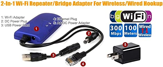 Amazon.com: Wired LAN to Wireless Wi-Fi Adapter for Game Console Smart TV  Computer Printer: Electronics | Wi Fi Rj45 Wiring Diagram |  | Amazon.com