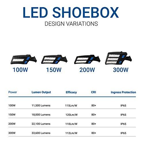 Hyperikon LED Shoebox Pole Light, 200W (600W HID/HPS