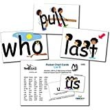 Child1st Publications, LLC SnapWords List B Sight Word Pocket Chart Cards