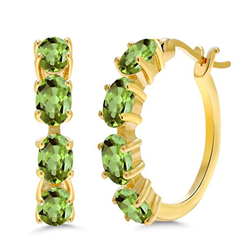 - Gem Stone King 4.00 Ct Oval Green Peridot 18K Yellow Gold Plated Silver Hoop Earrings