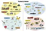 Magnetology: Vehicles