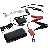 ABN PowerAny 12000 mAh Multi-function Car Jump Starter and Personal Battery with Jumper Cables