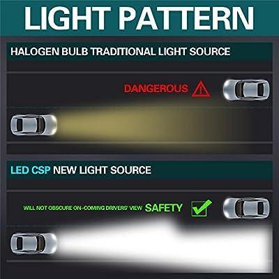 Auxbeam S1 Series 9005/HB3/H10 LED Headlights Fanless with 2 Pcs of Super Bright CSP LED Headlight Conversion Kit 50W Lumens 6000K Single Beam: Automotive