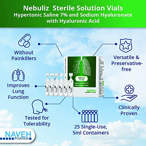 Nebuliz - 25 Single-Dosage (5 ml) Sterile Solution Vials of Hypertonic Saline (Sodium Chloride) 7% and Sodium Hyaluronate with Hyaluronic Acid for Inhalation Therapy, Preservative-Free, for All Ages