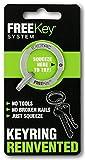 Automotive : FreeKey System