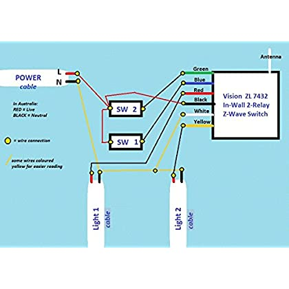 Vision In Wall Z Wave Micro Switch 2 Relay 3pack