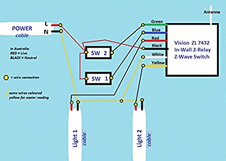 Vision In Wall Z-Wave Micro Switch, 2 relay (3pack) - - Amazon.com