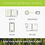 Rocketbook Smart Reusable Notebook - Dotted Grid