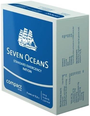 Seven Oceans Emergency Ration Notfallration