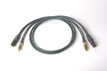 Analysis Plus Green Digital Oval RCA to RCA Digital Coaxial Cable 0.5m NEW