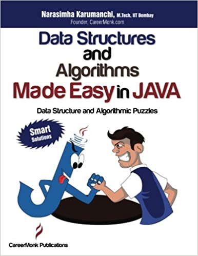 Thinking In Java 7th Edition Pdf