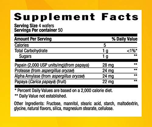 Buy papaya extract chewable