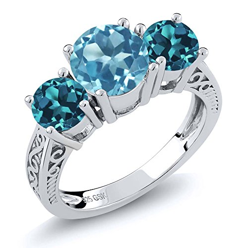 925 Sterling Silver Swiss Blue and London Blue Topaz 3-Stone Women's Ring 2.40 Ct (Size 7) (925 Sterling Silver Swiss)