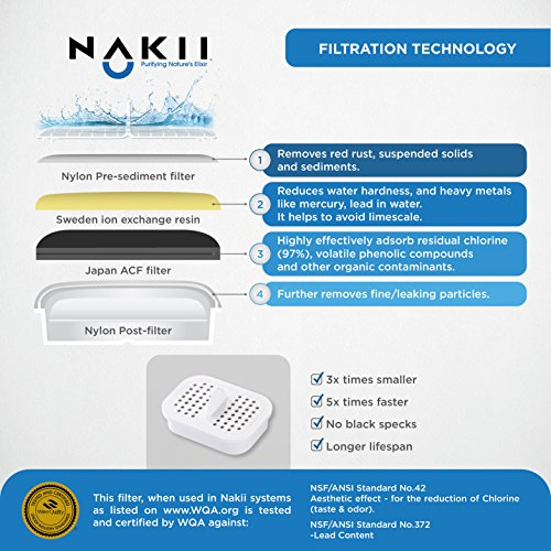 Nakii Long-Lasting Water Filter Pitcher Fast Filtering with Patented ACF Military Technology - smallkitchenideas.us