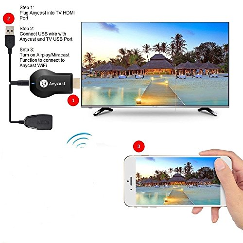 Wishpower WiFi Display Dongle,Wishpower 2018 WiFi Wireless 1080P Mini Display Receiver HDMI TV Miracast DLNA Airplay for IOS/Android/Windows/Mac(New Version) by wishpower (Image #2)