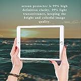 Screen Protector for iPad Air 1/ iPad Air 2/ iPad