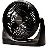 AmazonBasics Air-Circulator Floor Fan