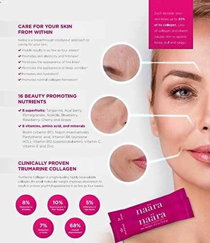Amazon.com: Jeunesse Naara Beauty Drink and Luminesce Cellular Rejuvenation Serum: Beauty