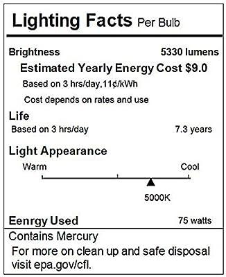 Neewer Fluorescent Ring Light