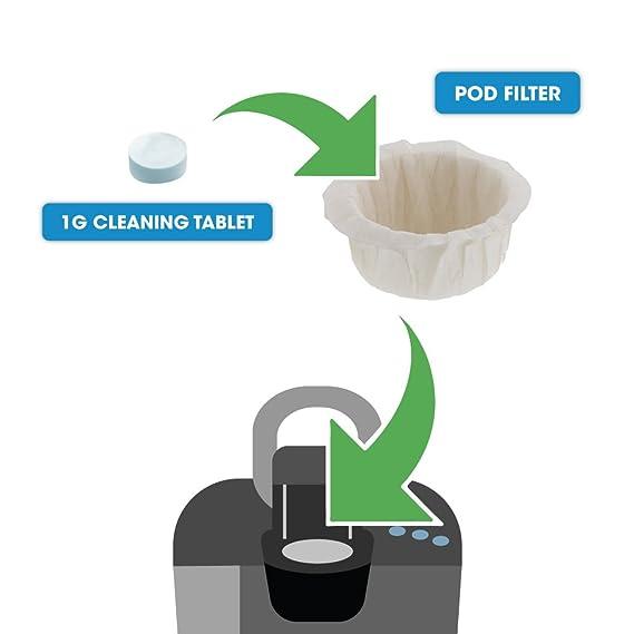 Essential Values Keurig kit de limpieza (paquete de 10), k taza de ...
