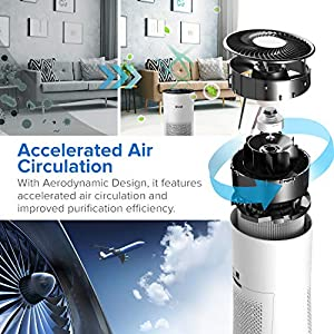 The Best WiFi Air Purifier With Enhanced Capabilities – LEVOIT