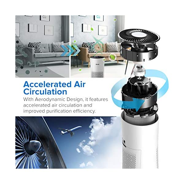 The Best WiFi Air Purifier With Enhanced Capabilities - LEVOIT