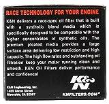 K&N Motorcycle Oil Filter: High