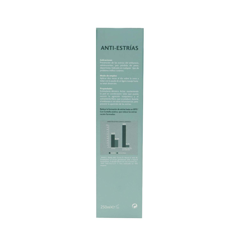 Amazon.com : Trofolastin Anti-Stretch Mark 2 x 250ml - Stretch Mark Cure - Stretch Mark Body Lotion - Spain : Beauty