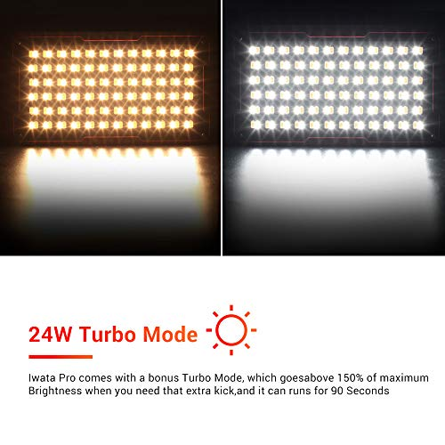 Iwata Pro 144 LED Bi-Color Dimmable On-Camera Led Video Light, OLED Screen, CRI97 TLCI99 Accurate Color, 2600-6000K Adjustable, 7500lux@0.3M High Brightness, Aluminum Body with PERGEAR Tripod by iwata-Tech (Image #6)
