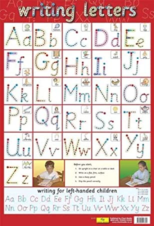 letter formation learning to write poster 40x60cm