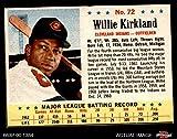 1963 Post Cereal # 72 Willie Kirkland Cleveland