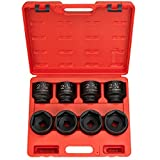 Neiko 02392A 3/4-Inch Drive Shallow Impact Socket Set, Cr-Mo Steel | 8-Piece Jumbo Size Set | SAE 2-1/16
