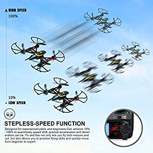 Drone with Camera & Screen, Tomzon Generation F185DH FPV RC Quadcopter with Altitude Hold Function, Headless Mode, 2MP HD Camera and 5.8Ghz FPV LCD Screen Monitor - Black from Tomzon