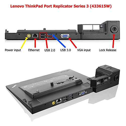 Lenovo ThinkPad Port Replicator Series 3 with USB 3.0 (433615W) by Lenovo (Image #4)