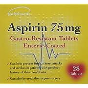 Wrafton Galpharm Enteric Coat Aspirin