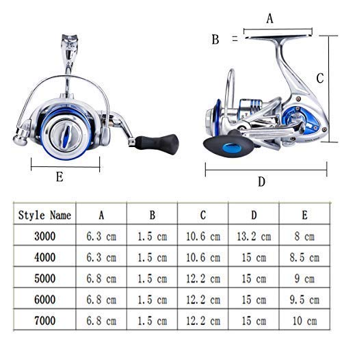 Diwa Spinning Fishing Reels for Saltwater Freshwater Ice Fishing Reels Ultra Smooth Ultralight Powerful Trout Carp Spinner Gear 13 1 Stainless Ball Bearings Aluminum Alloy Body Spools