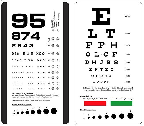 Best Medical Eye Charts Buying Guide Gistgear