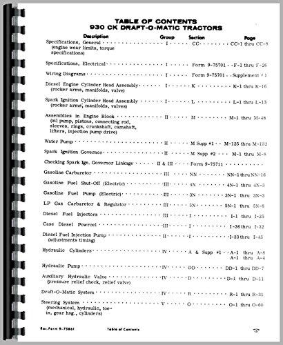 Case 730 Tractor Service Manual (Ca 3080)