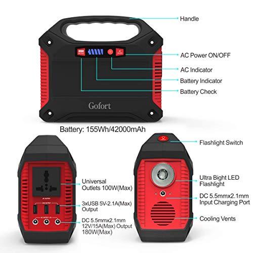 Gofort Portable Power Solar Generator Power Inverter
