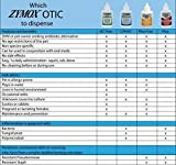 Zymox Plus Otic Enzymatic Solution with Biofilm