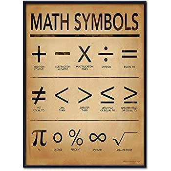 Amazon Math Symbols Framed Poster For Home Office Or Classroom