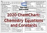 2020 ChemChart - Periodic Table, Chemistry