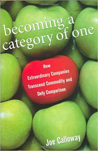 [\ ONLINE /] Becoming A Category Of One: How Extraordinary Companies Transcend Commodity And Defy Comparison. offer black incluido CITOTHAN basic Venta